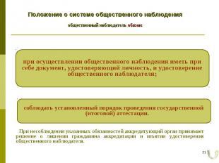 Положение о системе общественного наблюдения общественный наблюдатель обязан: пр