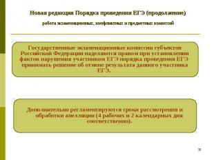 Новая редакция Порядка проведения ЕГЭ (продолжение) работа экзаменационных, конф
