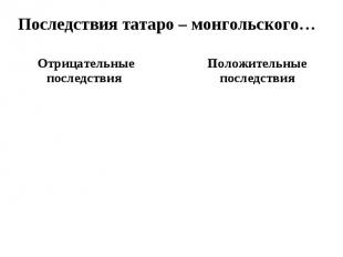 Последствия татаро – монгольского…