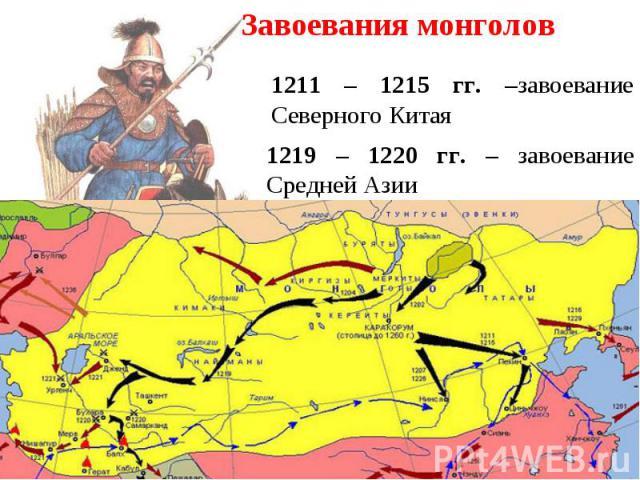 Завоевания монголов 1211 – 1215 гг. –завоевание Северного Китая 1219 – 1220 гг. – завоевание Средней Азии