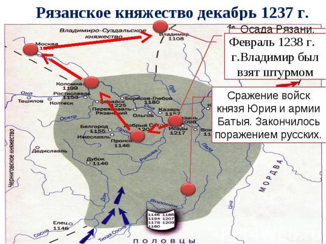 Рязанское княжество декабрь 1237 г. Февраль 1238 г. г.Владимир был взят штурмом Сражение войск князя Юрия и армии Батыя. Закончилось поражением русских.