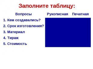 Заполните таблицу: