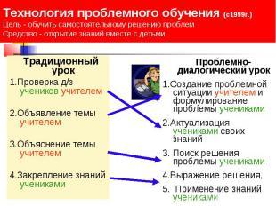 Технология проблемного обучения (с1999г.) Цель - обучить самостоятельному решени