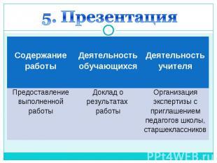5. Презентация
