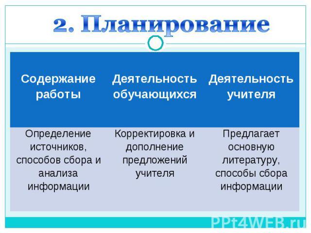 2. Планирование