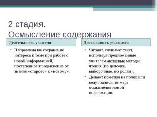2 стадия. Осмысление содержания Деятельность учителя Направлена на сохранение ин