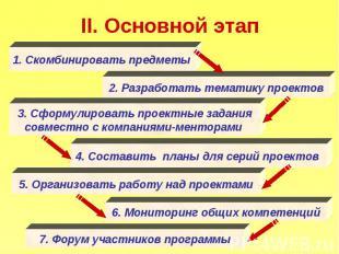 II. Основной этап 1. Скомбинировать предметы 2. Разработать тематику проектов 3.