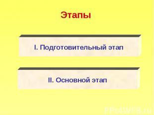 Этапы I. Подготовительный этап II. Основной этап