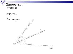 Элементы - стороны -вершина -биссектриса