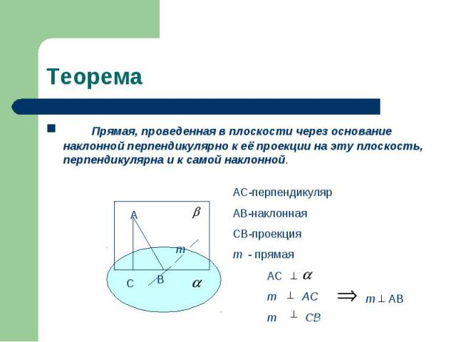 Теорема Прямая, проведенная в плоскости через основание наклонной перпендикулярно к её проекции на эту плоскость, перпендикулярна и к самой наклонной. АС-перпендикуляр АВ-наклонная СВ-проекция т - прямая АС т АС т СВ