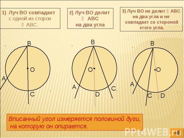 Луч ВО совпадает с одной из сторон ∠АВС. 2) Луч ВО делит ∠ АВС на два угла 3) Луч ВО не делит ∠АВС на два угла и не совпадает со стороной этого угла. Вписанный угол измеряется половиной дуги, на которую он опирается.