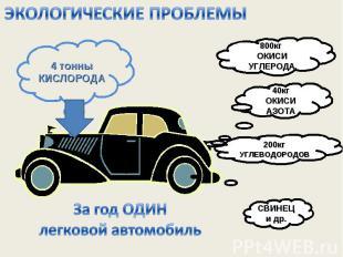 ЭКОЛОГИЧЕСКИЕ ПРОБЛЕМЫ 4 тонны КИСЛОРОДА За год ОДИН легковой автомобиль