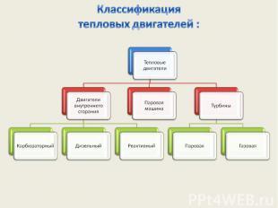 Классификация тепловых двигателей :