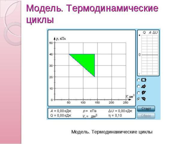 Модель. Термодинамические циклы Модель. Термодинамические циклы