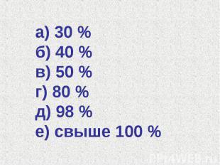 а) 30 % б) 40 % в) 50 % г) 80 % д) 98 % е) свыше 100 %