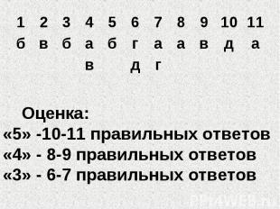 Оценка: «5» -10-11 правильных ответов «4» - 8-9 правильных ответов «3» - 6-7 пра