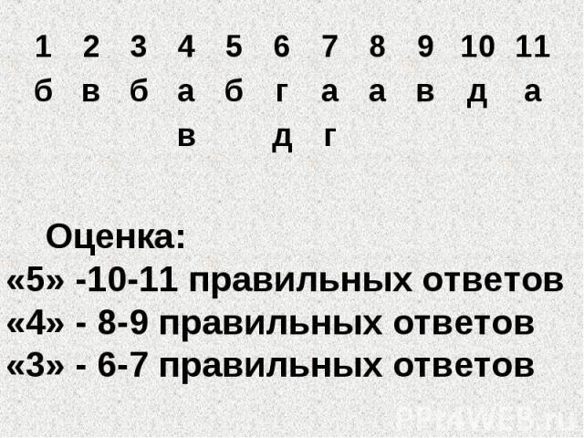 Оценка: «5» -10-11 правильных ответов «4» - 8-9 правильных ответов «3» - 6-7 правильных ответов