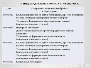 IV. ИНДИВИДУАЛЬНАЯ РАБОТА С УЧАЩИМСЯ.