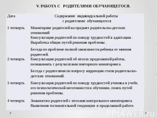 V. РАБОТА С РОДИТЕЛЯМИ ОБУЧАЮЩЕГОСЯ.