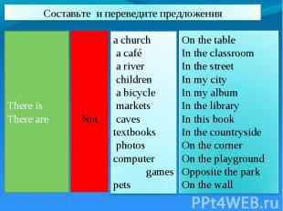 Составьте и переведите предложения There is There are Not a church a café a rive