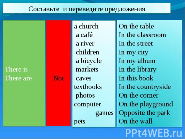 Составьте и переведите предложения There is There are Not a church a café a river children a bicycle markets caves textbooks photos computer games pets On the table In the classroom In the street In my city In my album In the library In this book In…