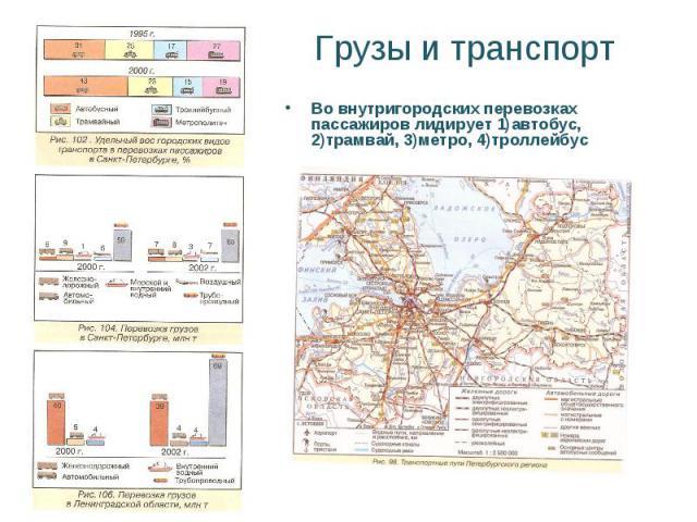 Грузы и транспорт Во внутригородских перевозках пассажиров лидирует 1)автобус, 2)трамвай, 3)метро, 4)троллейбус