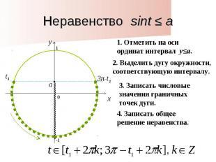 Неравенство sint ≤ a1. Отметить на оси ординат интервал y≤a. 2. Выделить дугу ок