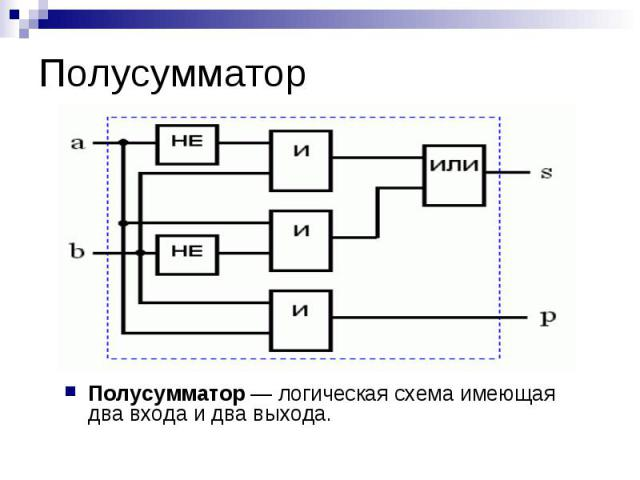 ПолусумматорПолусумматор— логическая схема имеющая два входа и два выхода.