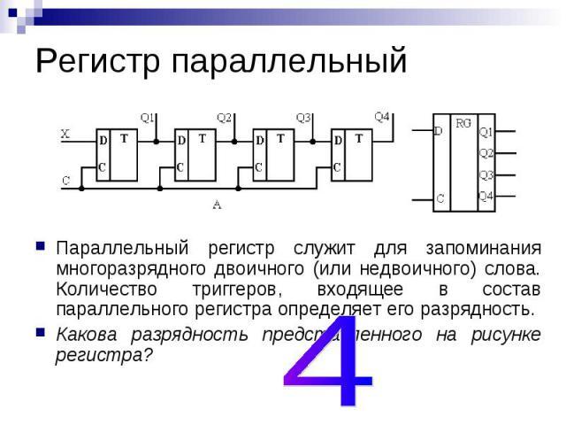 Регистр параллельныйПараллельный регистр служит для запоминания многоразрядного двоичного (или недвоичного) слова. Количество триггеров, входящее в состав параллельного регистра определяет его разрядность. Какова разрядность представленного на рисун…