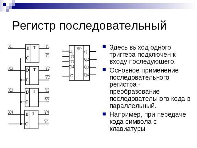 Регистр последовательныйЗдесь выход одного триггера подключен к входу последующего. Основное применение последовательного регистра - преобразование последовательного кода в параллельный. Например, при передаче кода символа с клавиатуры