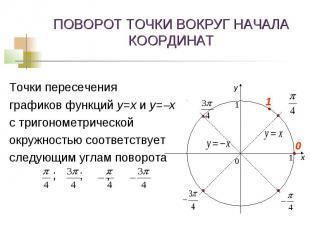 ПОВОРОТ ТОЧКИ ВОКРУГ НАЧАЛА КООРДИНАТ Точки пересечения графиков функций y=x и y