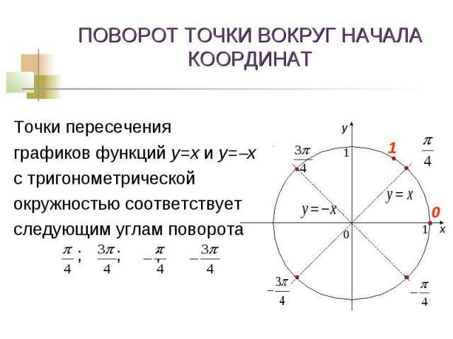 ПОВОРОТ ТОЧКИ ВОКРУГ НАЧАЛА КООРДИНАТ Точки пересечения графиков функций y=x и y= x с тригонометрической окружностью соответствует следующим углам поворота ; ; ;