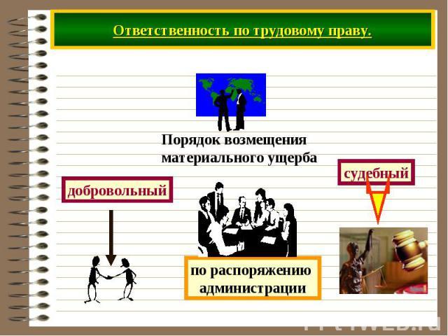 Ответственность по трудовому праву. Порядок возмещения материального ущерба по распоряжению администрации добровольный судебный