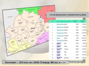 Состав Центрального экономического района Население — 29,9 млн. чел. (2010). Пло
