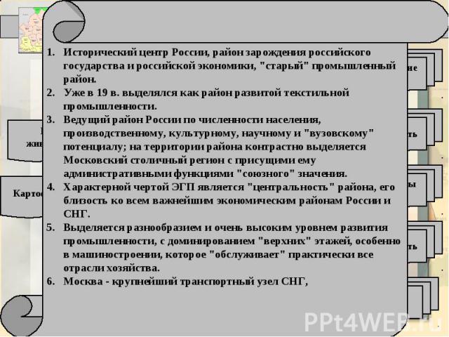 Исторический центр России, район зарождения российского государства и российской экономики,