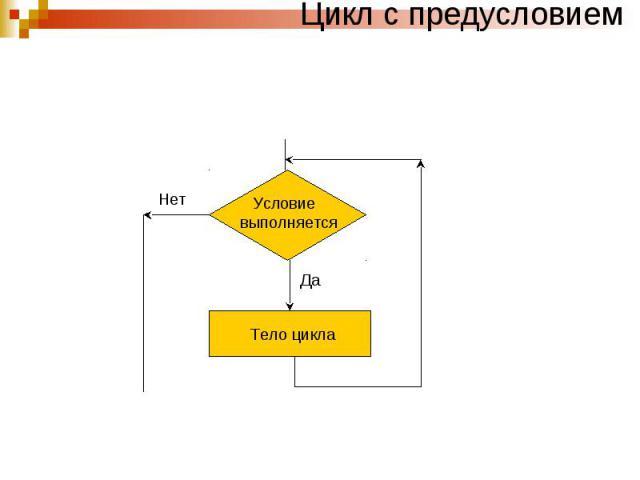 Цикл с предусловием