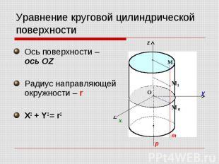 Уравнение круговой цилиндрической поверхности Ось поверхности – ось OZ Радиус на