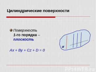 Цилиндрические поверхности Поверхность 1-го порядка – плоскость Ax + By + Cz + D