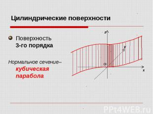 Цилиндрические поверхности Поверхность 3-го порядка Нормальное сечение– кубическ