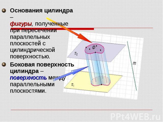 Основания цилиндра – фигуры, полученные при пересечении параллельных плоскостей с цилиндрической поверхностью. Боковая поверхность цилиндра – поверхность между параллельными плоскостями.