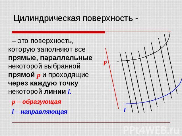 Цилиндрическая поверхность - – это поверхность, которую заполняют все прямые, параллельные некоторой выбранной прямой p и проходящие через каждую точку некоторой линии l. p – образующая l – направляющая