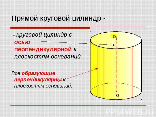 Прямой круговой цилиндр - - круговой цилиндр с осью перпендикулярной к плоскостям оснований. Все образующие перпендикулярны к плоскостям оснований.