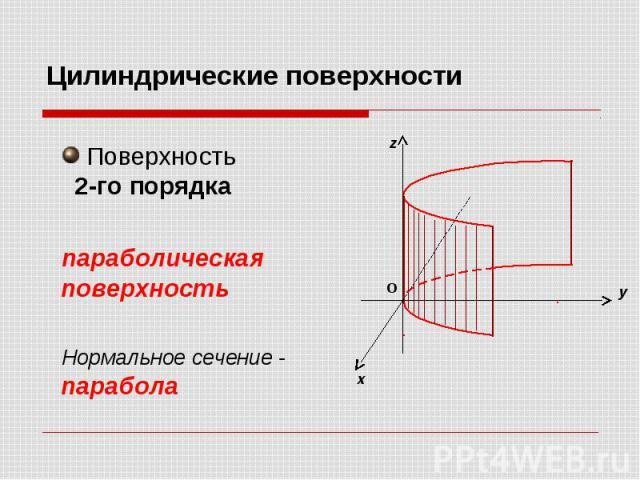 Цилиндрические поверхности Поверхность 2-го порядка параболическая поверхность Нормальное сечение - парабола