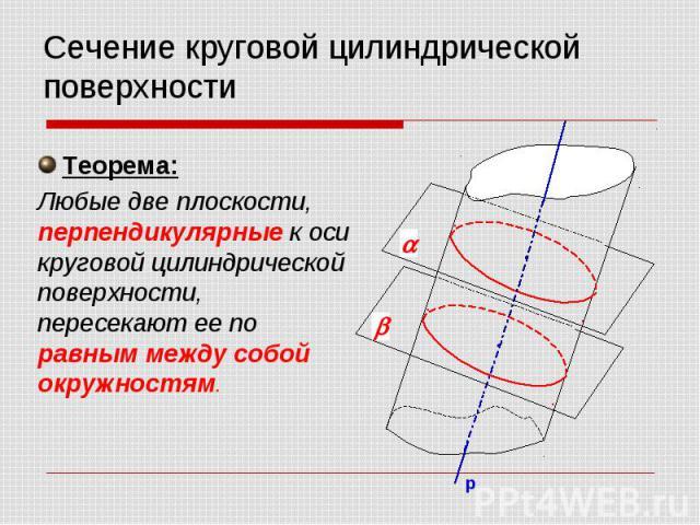 Сечение круговой цилиндрической поверхности Теорема: Любые две плоскости, перпендикулярные к оси круговой цилиндрической поверхности, пересекают ее по равным между собой окружностям.