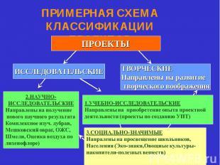 ПРИМЕРНАЯ СХЕМА КЛАССИФИКАЦИИ ПРОЕКТОВ 2.НАУЧНО- ИССЛЕДОВАТЕЛЬСКИЕ Направлены на