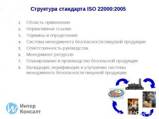 Область применения Область применения Нормативные ссылки Термины и определения С