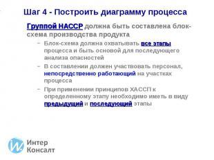 Группой НАССР должна быть составлена блок-схема производства продукта Группой НА