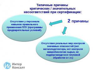 Отсутствие реальных мер контроля значимых опасностей (нет металлодетектора, нет