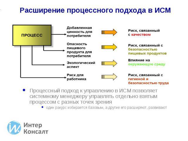 Процессный подход к управлению в ИСМ позволяет системному менеджеру управлять отдельно взятым процессом с разных точек зрения Процессный подход к управлению в ИСМ позволяет системному менеджеру управлять отдельно взятым процессом с разных точек зрен…