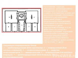 Расположение, структура, оборудование, организация работы операционного блока до